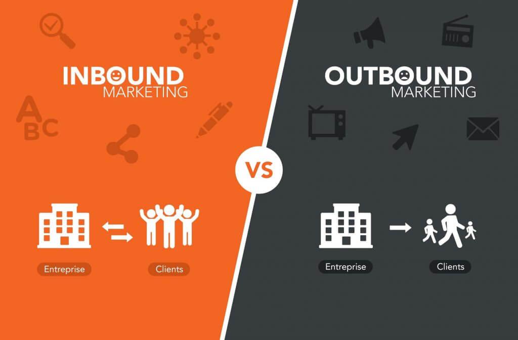 Outbound và Inbound Marketing là 2 phương pháp marketing hoàn toàn khác nhau